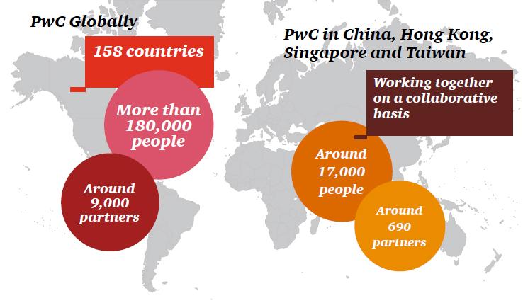 International assignment services